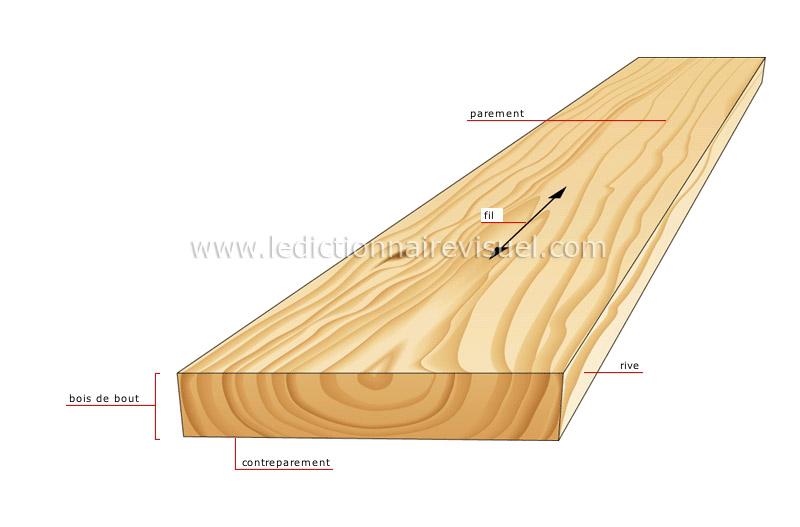 Sculpture en bois de bout - Planche de bois pour placard ...