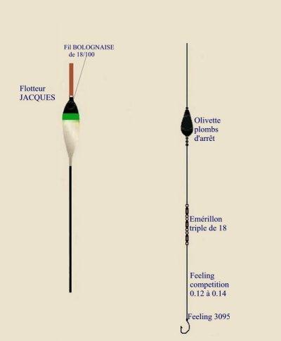 Regarder en ligne la chasse la pêche à yakoutii