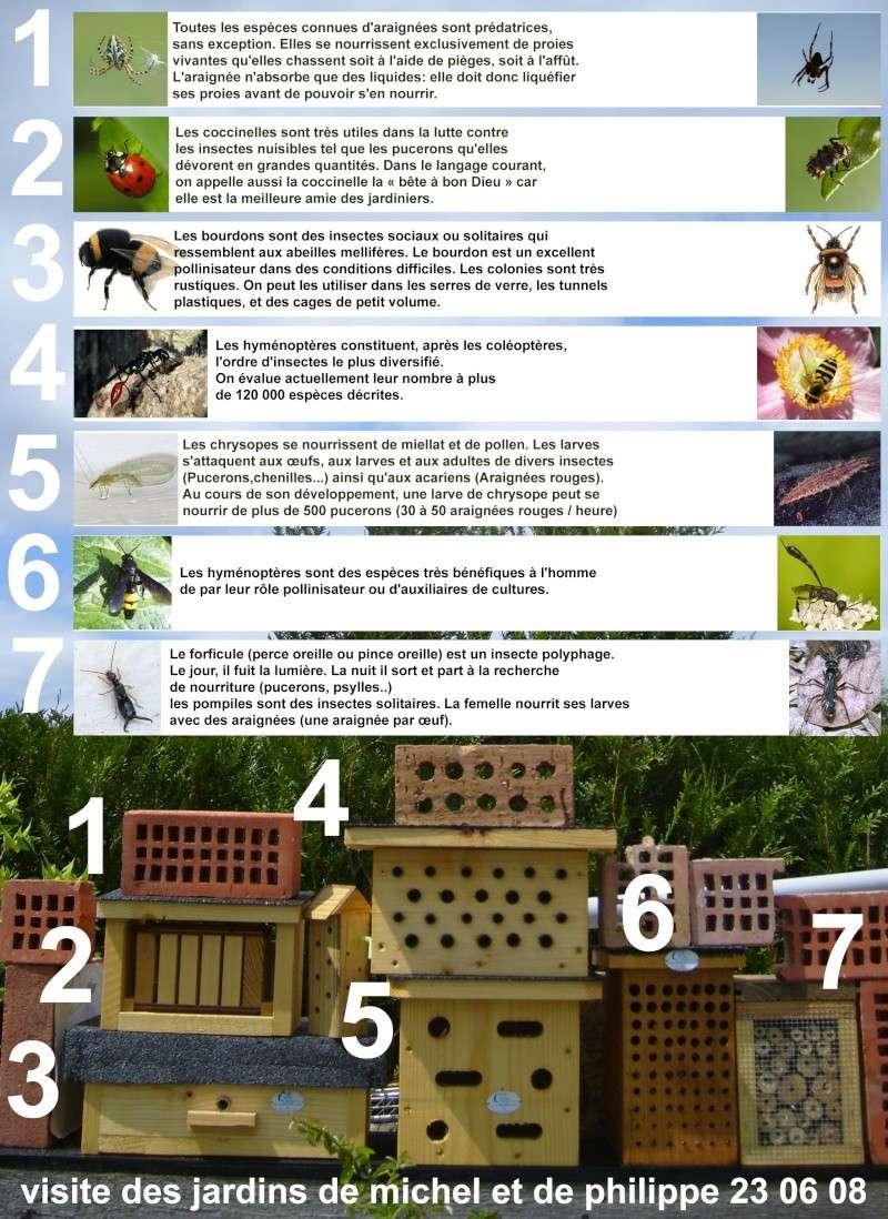 G tes pour insectes gestes pour la nature au jardin - Fabriquer une maison a insecte ...