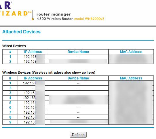 netgear rn31400 firmware 6.0.4