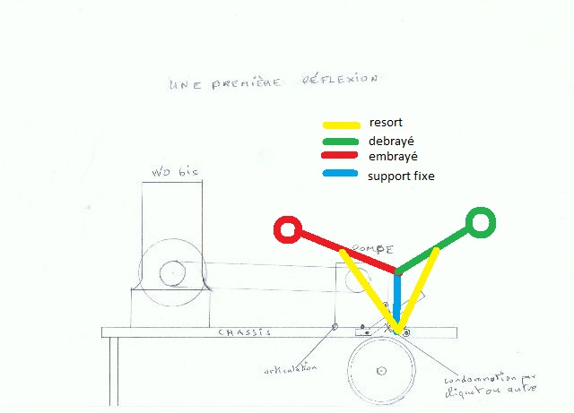 vos id es pour cet ensemble moteur pompe svp. Black Bedroom Furniture Sets. Home Design Ideas