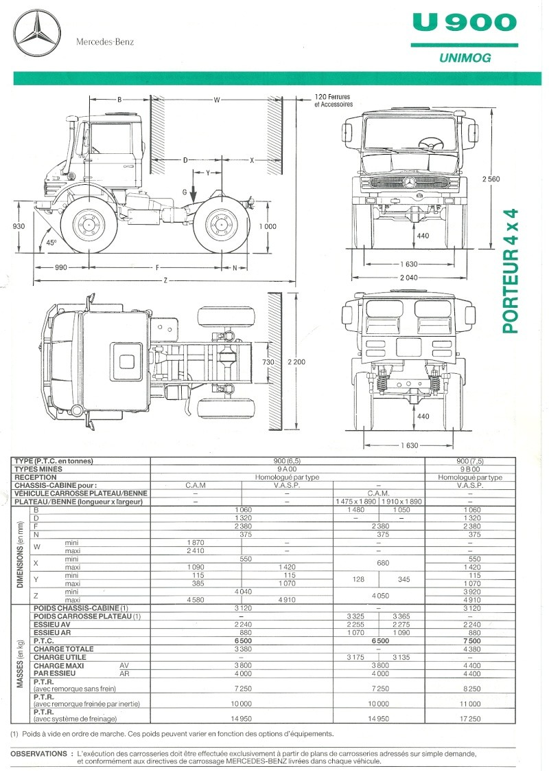 Unimog 406 fiche technique