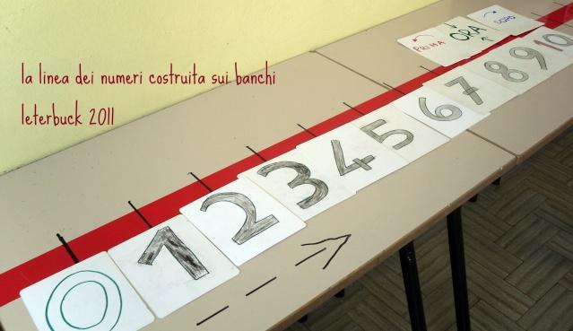 Lavoretti vari unit didattiche di scuola primaria for Linea dei numeri da stampare